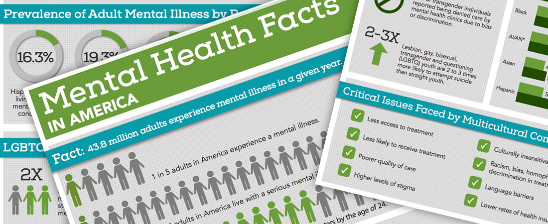CFC Mental Health Facts & Stats